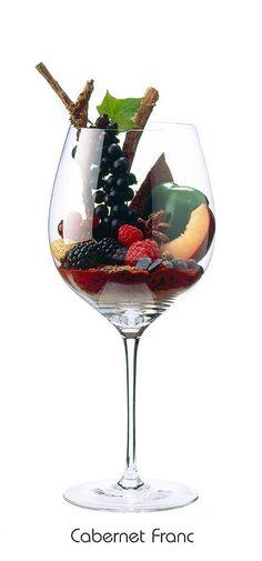 Descriptores aromáticos del Cabernet Franc #WineUp #Vinos #Aromas #Copa