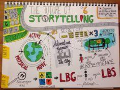 The Future Of #Storytelling Chapter 6, Unit 1+2 #storyMOOC #graphicrecording