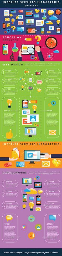 Intermet Infographic set - Infographics