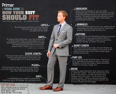 Men's suit info - great reference!  Whether it's the holidays, a date, or a job interview, - Imgur
