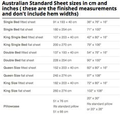 Sew Tessuti Blog - Sewing Tips & Tutorials - New Fabrics, Pattern Reviews: Italian 100% linen sheeting anyone?