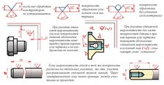 Правила обозначения шероховатости - Инженерная графика - Информационный сайт по безопасности жизнедеятельности