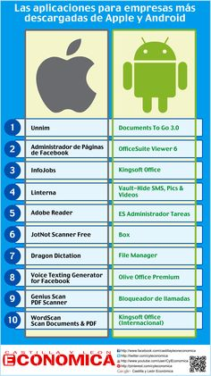 Las aplicaciones más descargadas para iPhone y Android #infografia