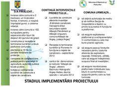 Stadiul implementarii proiectului - Albestii de Arges