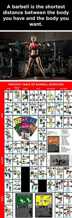 The Periodic Table of Barbell Exercises.  Click on any illustration for a video demonstration of that exercise!