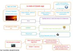 Religione Sc. Elementare | AiutoDislessia.net