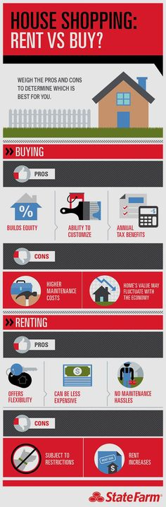 Before you start house hunting, weigh the pros and cons of owning versus renting. This list can help you determine your priorities and make good choices!