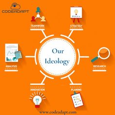 Our Ideology comprises Innovation Planning Research Strategy Teamwork Analysis At we deliver exceptional business value to our client's business by putting our ideology into our efforts!