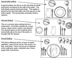 Place Setting Diagrams