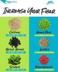 Try adding these healthy options with hidden fiber into your daily routine! Natural Testosterone, Testosterone Booster, Healthy Options, Healthy Tips, Healthy Recipes, Best Workout Supplements, Muscle Recovery, Tone It Up, Sports Nutrition