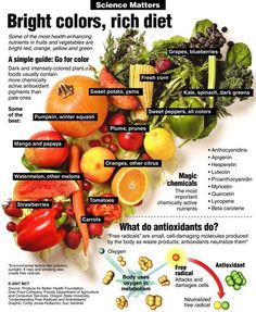 Antioxidants #health #diet