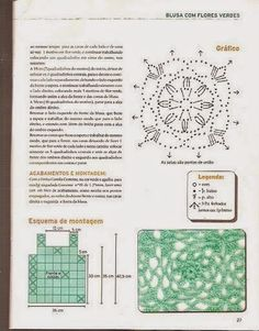 Crochet Patterns to Try: How to Read a Crochet Chart – Part 1 – Individual Motifs