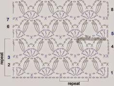 Cómo tejer nuevo punto al crochet paso a paso   Crochet y Dos agujas