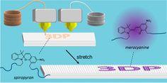 3-D Printing With Custom Molecules Creates Low-Cost Mechanical Sensor