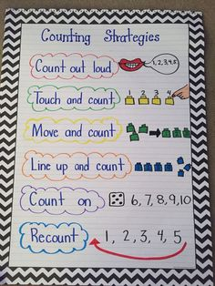 Counting anchor chart for kindergarten