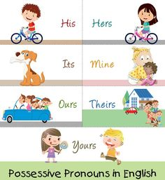 Pronoms possessifs en anglais - Language and Literature - Welcome Education English Grammar For Kids, Learning English For Kids, Kids English, English Language Learning, English Words, English Lessons, English Vocabulary, Teaching English, Kids Learning