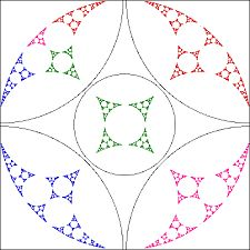 Αποτέλεσμα εικόνας για фрактал геометрии
