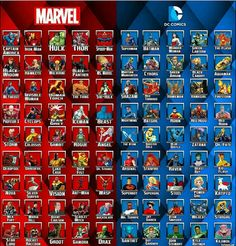 Made a Marvel/DC Heroes list for my son to reference you're not my kid You dont know me It should be noted that I chose and organized characters based on his knowledge and interest. Marvel Superheroes Names, Marvel Heroes List, Superhero Names, Dc Comics Superheroes, Bd Comics, Marvel Dc Comics, Marvel Films, Marvel Cinematic, Disney Films