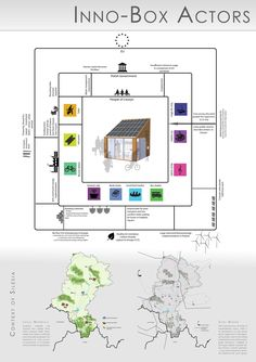 Discover recipes, home ideas, style inspiration and other ideas to try. Landscape Architecture, Architecture Design, Site Analysis Architecture, Henning Larsen, Presentation Techniques, Urban Design Diagram, Urban Road, Urban Analysis, Renzo Piano