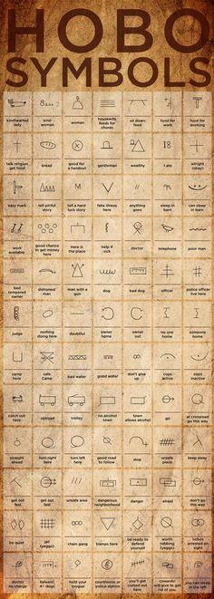 "Hobo Symbols. I like ""go"""