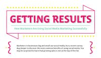 Interesting infographic: How Small Businesses Use Social Media and make it work