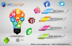Brand your business & reach your target audience through effective digital marketing For more visit: www.skpglobal.com Email: info@skpglobal.com, Contact: +91 8807206777 Online Marketing Strategies, Digital Marketing Services, Best Seo Services, Seo Consultant, Brand Promotion, Branding Your Business, Reputation Management, Target Audience, Search Engine Optimization