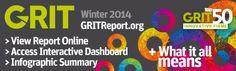 GRIT Report: Top 5 emerging methods in market research