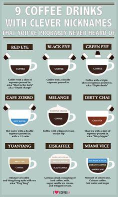 Coffee drinks with clever nicknames. Miami Vice: hot water & sugar, cubano coffee, and Americano. Ha!