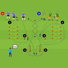 Football Coaching Drills, Soccer Training Drills, Soccer Workouts, Soccer Drills, Circuit Training, Sport Motivation, Soccer Skills For Kids, Football Tactics, Messi Gif