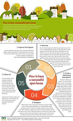 Infographic: How to have a successful open house by Mortgage Capital Associates Real Estate Business, Real Estate Tips, Real Estate Marketing, Sell Your House Fast, Selling Your House, Move On Up, Big Move, Container Restaurant, Residential Real Estate