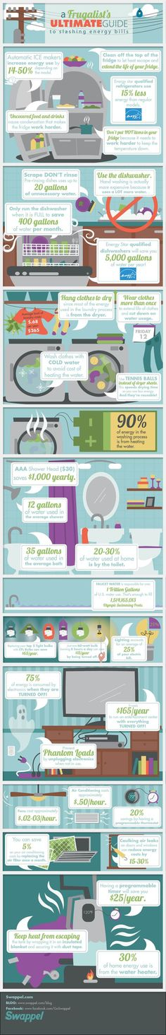 A Frugalist's Ultimate Guide to Slashing Energy Bills | How to save money and electricity in kitchen, bathroom, and throughout the home (Energy Star products, reducing phantom loads, unplug vampire sucking electronics, etc.) | #infographic #green #environment