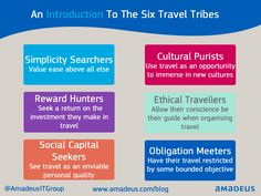 Here's a short intro to each of the six travel tribes. Which one do you think you belong to? Let us know! Click to take the quiz!   #Tribes2030