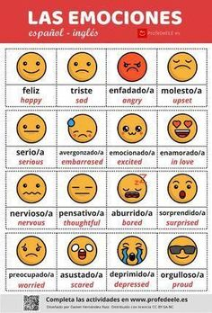 Spanish Basics How to Describe a Person's Face Spanish Grammar, Spanish Vocabulary, Spanish English, Spanish Language Learning, English Phrases, Learn English Words, Teaching Spanish, Teaching English, Foreign Language