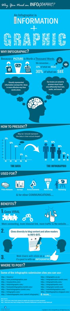 An infographic is the graphical or visual representation of information, data or knowledge.
