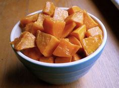 Healthy & Delicious: Honey-Roasted Sweet Potatoes | Serious Eats : Recipes