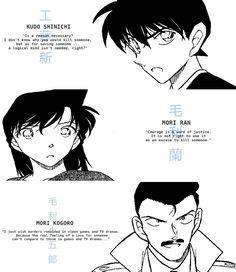 Shinichi Kudo, Ran Mori und Kogoro Mori Anime Qoutes, Manga Quotes, Detective Conan Quotes, Fangirl, Kudo Shinichi, Mama Cat, Magic Kaito, Case Closed, Manga Games