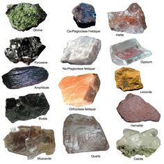 List of Rocks | Common rock-forming minerals gemstones are minerals
