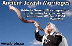 Interesting info about the origin of Christian marriage ceremonial
