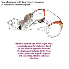 bikram yoga postures illustrated with real bodies Bikram Yoga Postures, Bikram Yoga Benefits, Asana, Yoga Poses, Free Yoga Videos, Yoga World, Hot Yoga, Yoga Meditation, Yoga Fitness