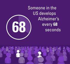 Alzheimer's Facts !