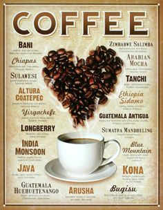 Great coffee poster for a classroom, coffee shop or office with all of the coffee blends on it.