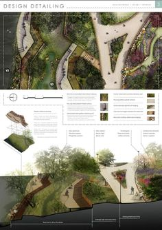 ISSUU - David Williams, Integrated Design Project, 2013 by David Williams Mais Landscape Sketch, Landscape Architecture Design, Architecture Graphics, Landscape Plans, Architecture Drawings, Urban Landscape, Architecture Diagrams, Architecture Portfolio, Classical Architecture