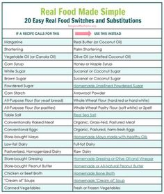 Easy Real Food Switches and Substitutions