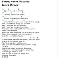 Chords - Sweet Home Alabama