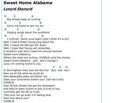 Chords - Sweet Home Alabama