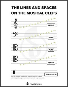 Essential Music Theory Guides (With Free Printables!) - Essential Music Theory Guides (With Free Printables!) Essential Music Theory Guides (With Free Printables! Music Theory Piano, Music Theory Lessons, Piano Sheet Music, Piano Lessons, Guitar Lessons, Music Chords, Music Guitar, Music Music, Tablature Piano