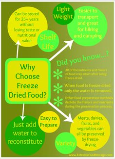 Ever wonder why you would want freeze dried-food in your food storage? This little infographic will tell you why!  ...