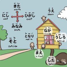 Basic Japanese Words, Japanese Phrases, Study Japanese, Japanese Kanji, Japanese Drama, Japanese Culture, Learning Japanese, Japanese Language Lessons, Korean Language