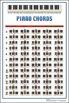 377 Best Piano Chords Images In 2019 Music Ed Keyboard Guitar Chords