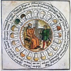"""This is a late medieval urine wheel from 1506. It is part of the Wellcome Collection in London. Before stethoscopes and x-rays, a pot of piss was an important diagnostic tool in medicine. Doctors, who were often referred to as """"piss prophets,"""" used the wheel to diagnose patients according to the color of their urine. They also tasted the urine and could even diagnose diabetes due to the sweetness of the pee. From this practice, uromancy emerged. This was a form of divination in which the…"""